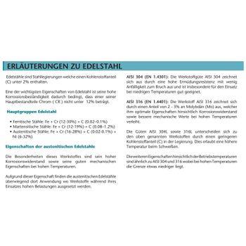 """Edelstahl Fitting Reduziernippel 1"""" x 1/2"""" Zoll Gewindefitting – Bild $_i"""