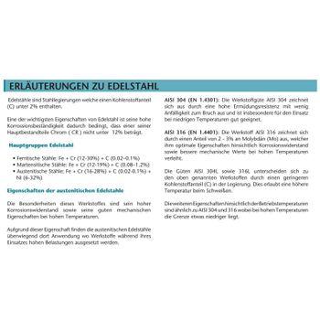 Edelstahl Fitting Stopfen 1 1/4 Zoll Gewindefitting – Bild $_i