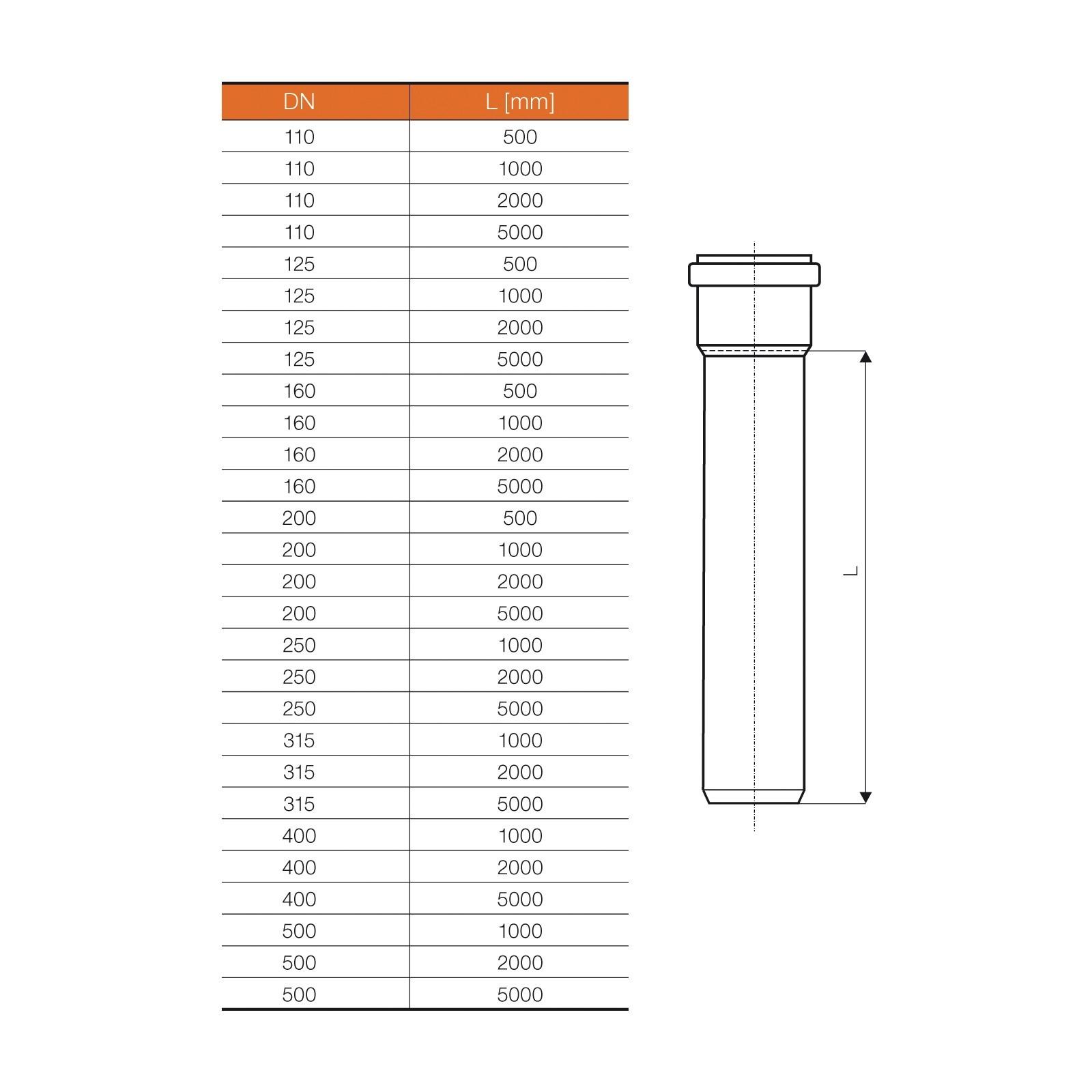 25x kg rohr dn200 500mm abwasserrohr kanalrohr orange. Black Bedroom Furniture Sets. Home Design Ideas