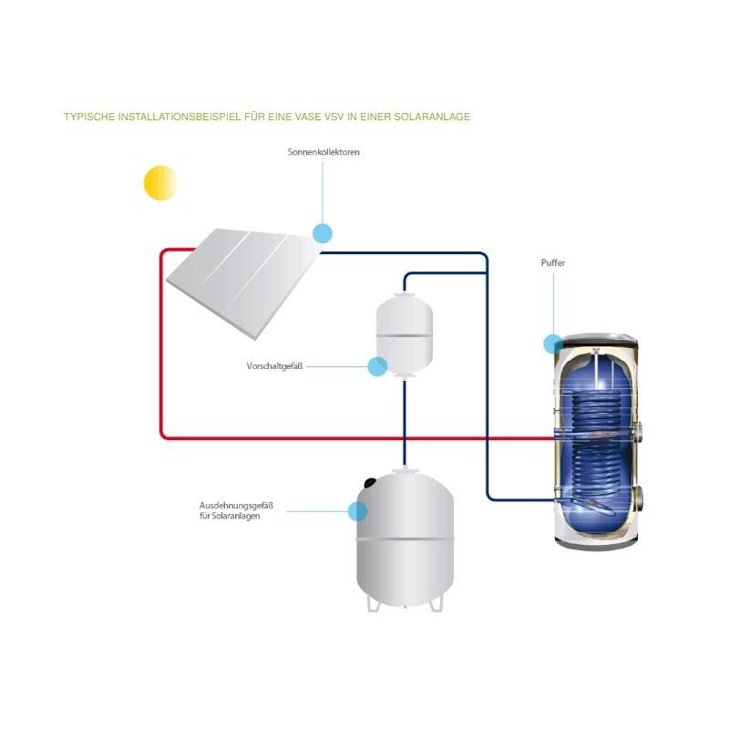 stabilo sanitaer solar ausdehnungsgef 18l weiss ausgleichsbeh lter solaranlage ebay. Black Bedroom Furniture Sets. Home Design Ideas