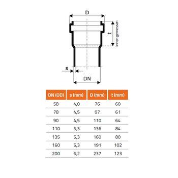 Skolan dB Safe Rohr DN58 x 150mm schallgedämmtes Abwasserrohr – Bild $_i