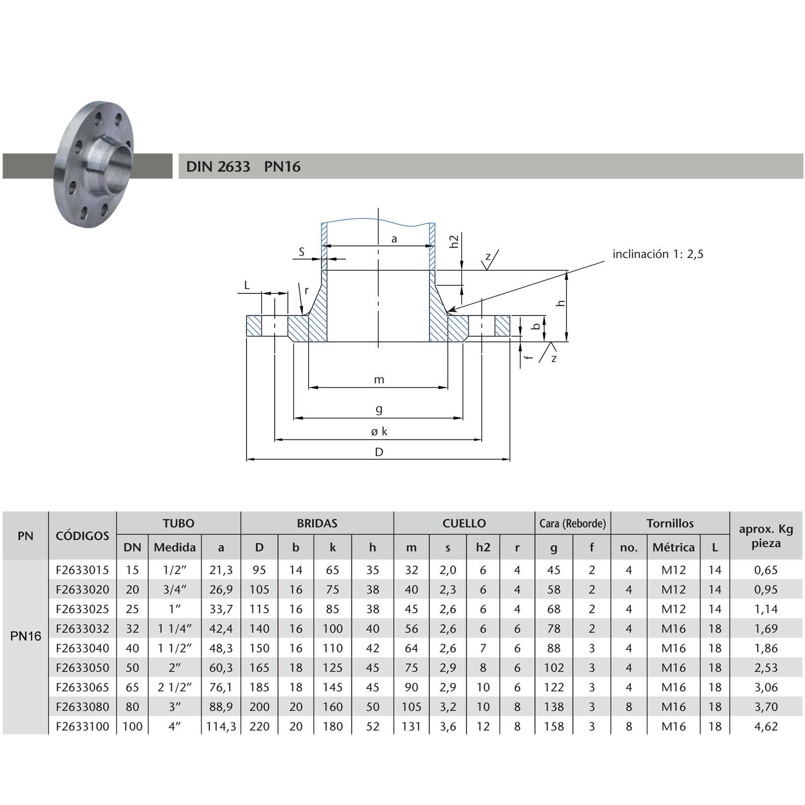 Stabilo-Sanitaer Stahl Vorschweißflansch Anschweißflansch Rohrflansch Schweissflansch 1/2 Zoll 95 x 14 mm DN 15 DIN 2633 PN 16 schwarz Schweissfitting
