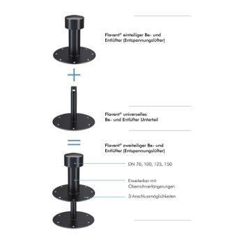 Entspannungslüfter Dachraumbelüfter DN 125 Klemm-Anschluss verlängerbar – Bild $_i