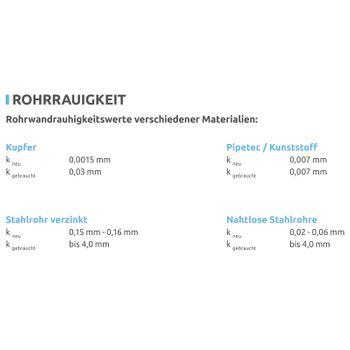 10m Aluverbundrohr 20x2 mm 2m Stange weiß Mehrschichtverbundrohr – Bild $_i