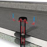 Flachdach Raumentlüfter Abwasserbelüfter DN 100 PVC-Anschluss
