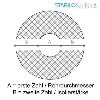 Karton 25m Steinwolle Rohrschale alukaschiert 35x20 mm – Bild $_i