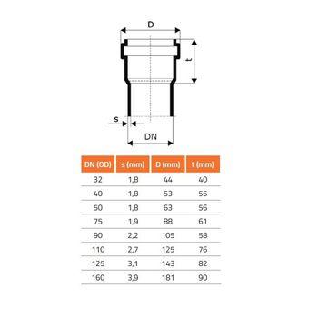 HTSafe Rohr Abflussrohr DN 50 x 750 mm grau – Bild $_i