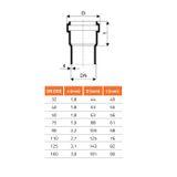 HTSafe Rohr Abflussrohr DN 75 x 1000 mm grau