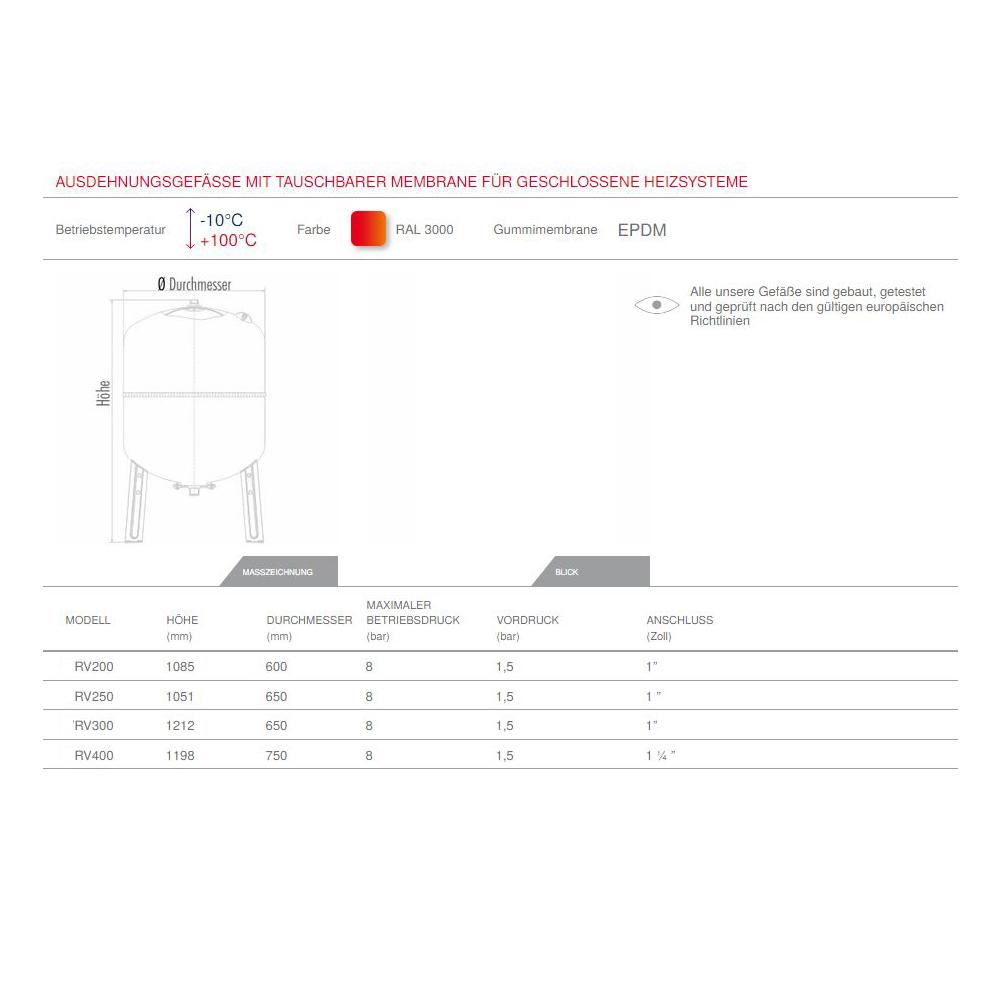 Stabilo-Sanitaer IIQRE01R21EA1 Ausdehnungsgefäß 200L 200 Liter stehend Ausgleichsbehälter rot Druckausdehnungsgefäß