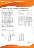 Planheizkörper Typ 22 BH 500 BL 400-2000 mm