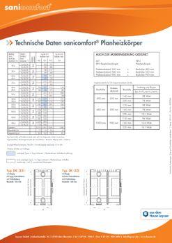 Planheizkörper Typ 33 BH 600 BL 400-2000 mm – Bild $_i