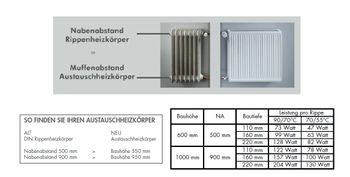 Austauschheizkörper Typ 33 BH 950 BL 400-1400 mm – Bild $_i