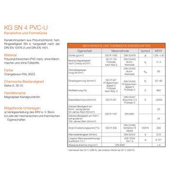 4x KG Rohr DN200 2000mm 2m Abwasserrohr Kanalrohr orange – Bild $_i