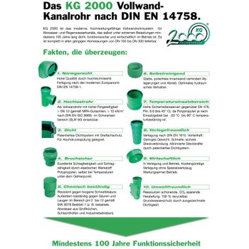 4x KG 2000 Rohr DN110 x 2000 mm Abwasserrohr Kanalrohr grün – Bild $_i