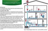 Belüftungsventil DN15 1/2 Zoll Rohrbelüfter für Siphon Sifon