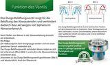 Belüftungsventil DN25 1 Zoll Rohrbelüfter für Siphon Sifon