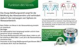 Belüftungsventil DN20 3/4 Zoll Rohrbelüfter für Siphon Sifon