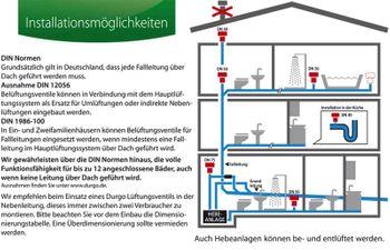 Belüftungsventil DN110 Rohrbelüfter für HT KG Rohr – Bild $_i