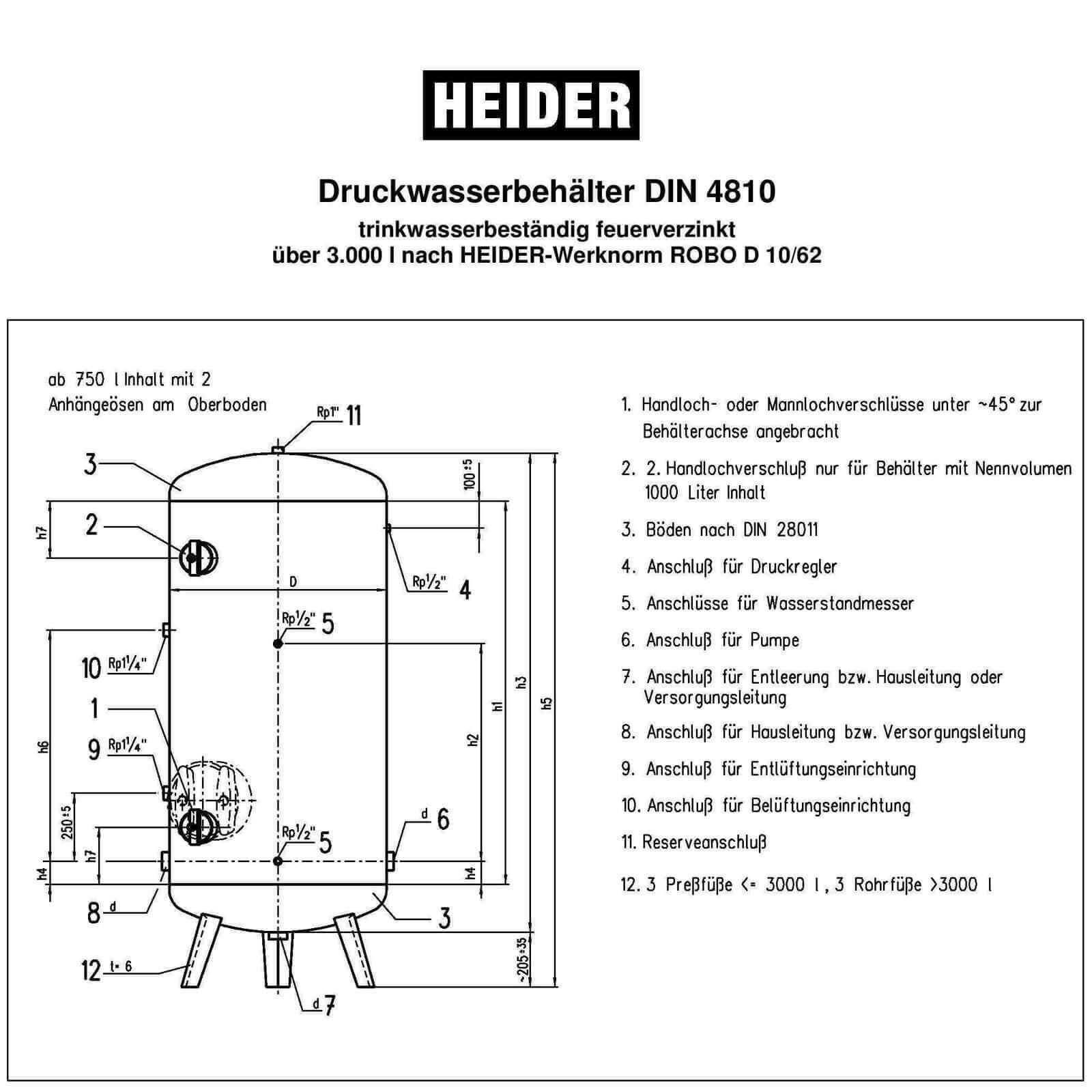 Heider Druckkessel 150 Liter Druckbehälter 6 bar stehend Druckwasserkessel Wasserdruckbehälter Druckausgleichsbehälter Ausdehnungsgefäß Trinkwasser