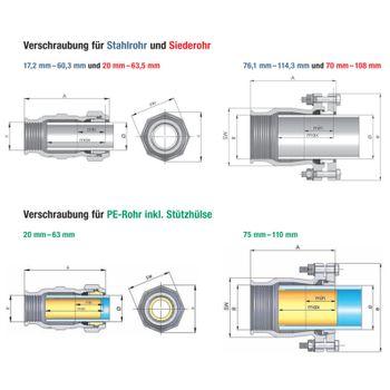 Temperguss Klemmverbinder 1 1/4 Zoll IG x 42,4 mm Stahlrohr – Bild $_i