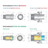 Temperguss Klemmverbinder 1 1/4 Zoll IG x 42,4 mm Stahlrohr