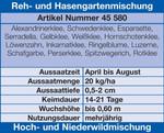 Reh- & Hasengartenmischung | Wildackersamen von Kiepenkerl