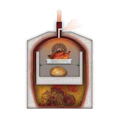 Holzbackofen / Pizzaofen Fontana Maxi Gusto 80x65 – Bild 9
