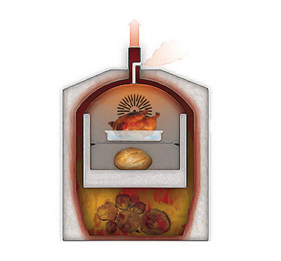 Holzbackofen / Pizzaofen Fontana Rosso 57 – Bild 8