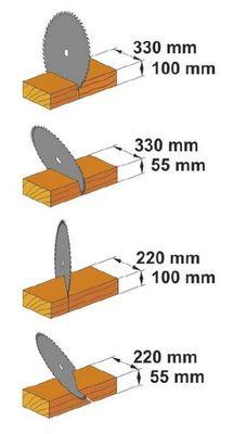 Auslauf Modell Kappsäge Gehrungssäge ATIKA KGSZ 305 N mit Laser – Bild 4