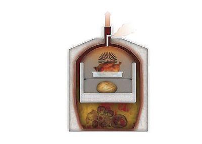 Fontana INC QV 100x54 Einbau-Holzbackofen Pizzaofen – Bild 6