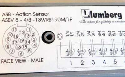Lumberg ASBV 8-4/3-139/RS190M/1F   Sensor Distribution Boxes – Bild 2