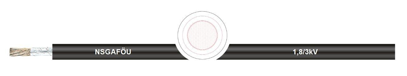 NSGAFÖU 25 qmm  kurzschlussfeste Gummischlauchleitung 1,8//3kV Kabel ab 3,48€//m