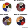 Cream Color Circle Wheel Choice of colour variants