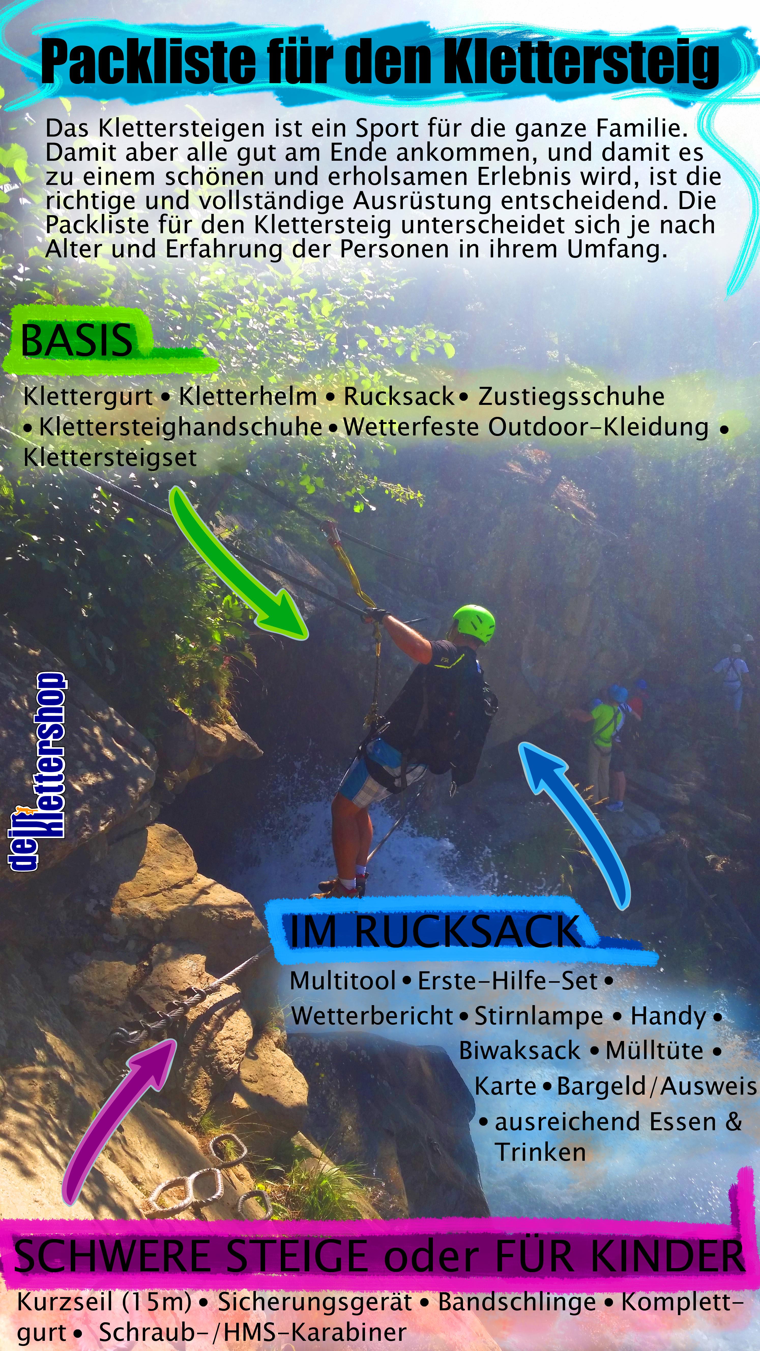 Packliste Klettersteig Dein-Klettershop.de