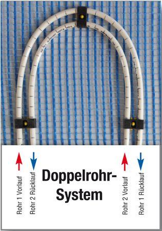 Jollytherm Aquaheat Professional Set Doppelrohr Warmwasser Fußbodenheizung – Bild 4