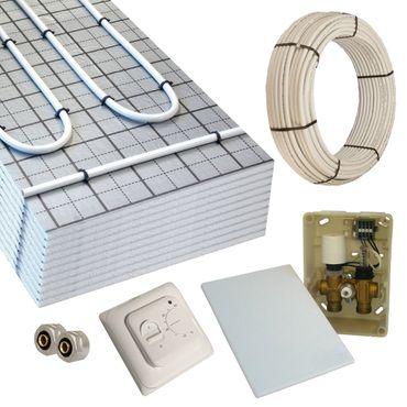 HoWaTech TAC Warmwasser Fußbodenheizung Komplettset E-Regelbox Standard – Bild 1