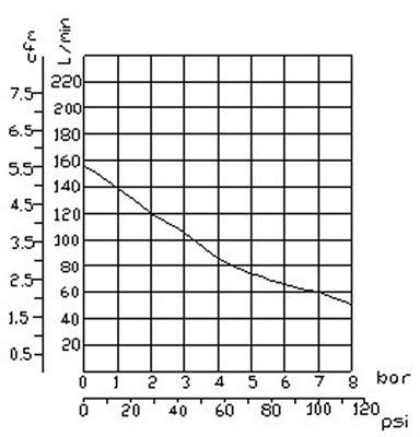 850W Silent Flüsterkompressor Druckluftkompressor nur 55dB leise ölfrei flüster Kompressor Compressor IMPLOTEX – Bild 7