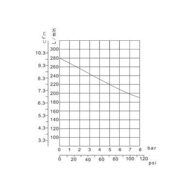 1500W 2PS Silent Flüsterkompressor Druckluftkompressor 60dB leise ölfrei flüster Kompressor Compressor IMPLOTEX – Bild 7