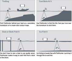Lowrance FishHunter Pro – Bild 2