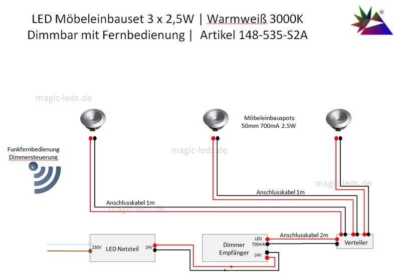 LED Set 3 x 2.5W 3000K | Funk Dimmer | Möbeleinbau  – Bild 3