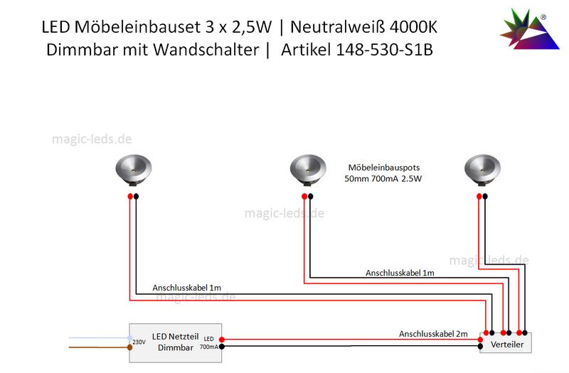 LED Set 3 x 2.5W  Neutralweiß | Primär Dimmbar | Möbeleinbau  – Bild 3