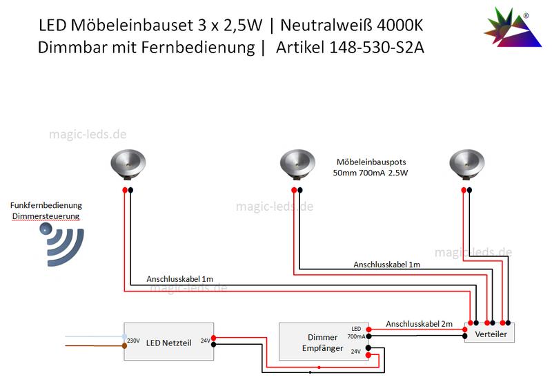 LED Set 3 x 2.5W 4000K | Funk Dimmer | Möbeleinbau – Bild 3