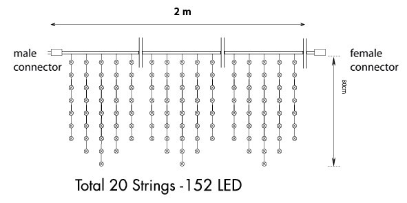 Vorhang LED Peak Light schwarz 2 x 0,80 m, extra warmweiß, IP44 – Bild 1
