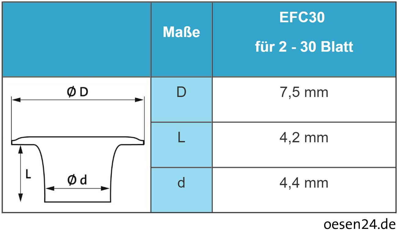 Eisenthaler 250 farbige Ösen EFC-30 f. EP-20, EP-30 & ET-30 Ösgeräte – Bild 15