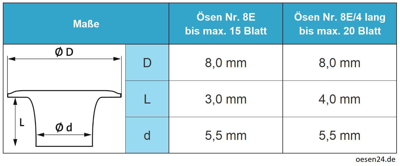 Hang Ösmaschine Piccolo IV 102-20 fußbetrieben für Ösen Nr. 8E und 8E/4 lang – Bild 2