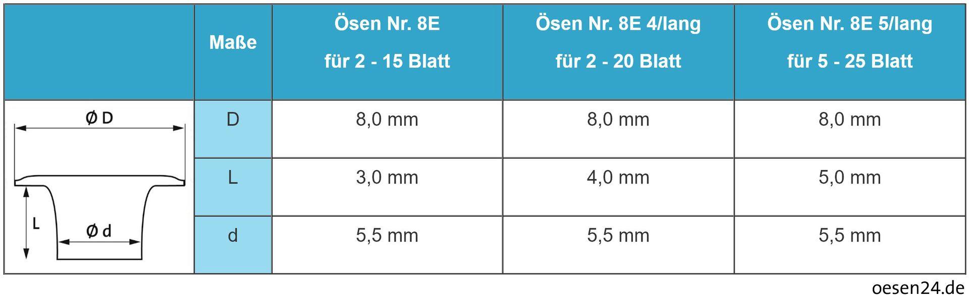 Hang elektrische Ösmaschine Piccostar 102-50 für Ösen Nr. 8E, 8E/4 und 8E/5 – Bild 2