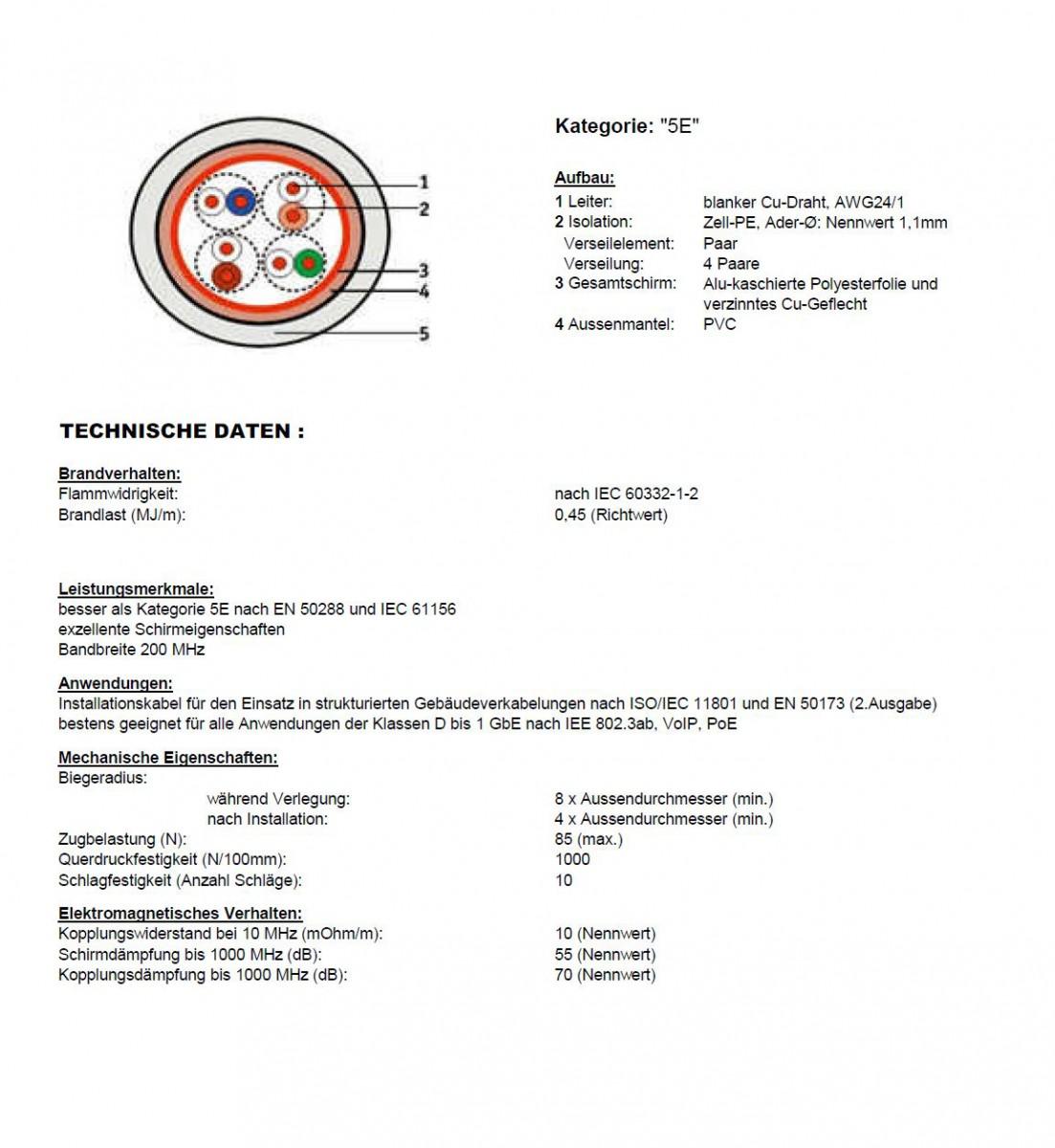 Gemütlich Awg 24 3 Draht Bilder - Der Schaltplan - greigo.com