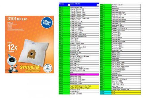 Expert 3101 MP EXP Staubbeutel Megapack 12x 3101EX und 2x Microfilter