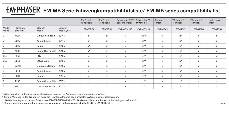 Emphaser EM-MBC1 Lautsprecher für Mercedes-Benz 10 cm Center W205 W213 W222 GLC