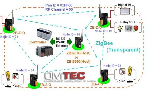 ZB-2015-T Wireless 6-ch RTD Input Module with 3-wire RTD Lead Resistance Elimination – Bild 2